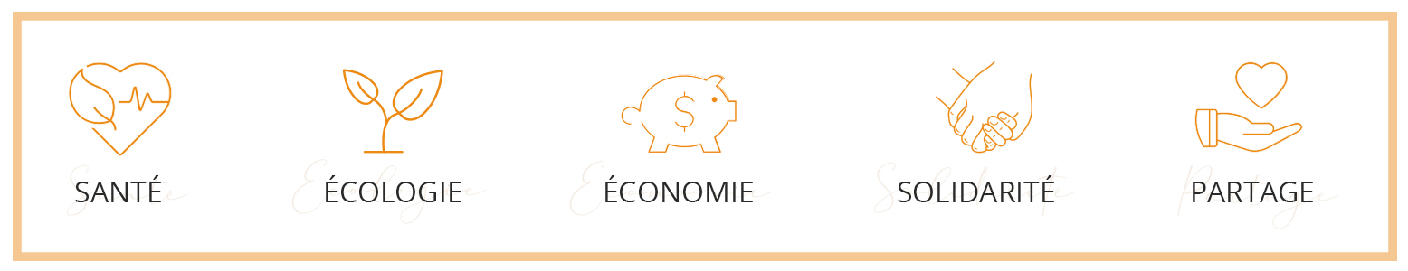 Santé, écologie, économie, solidarité, partage, les valeurs de Change Les Règles ® boutique solidaire zéro déchet qui lutte contre la précarité et améliore le quotidien